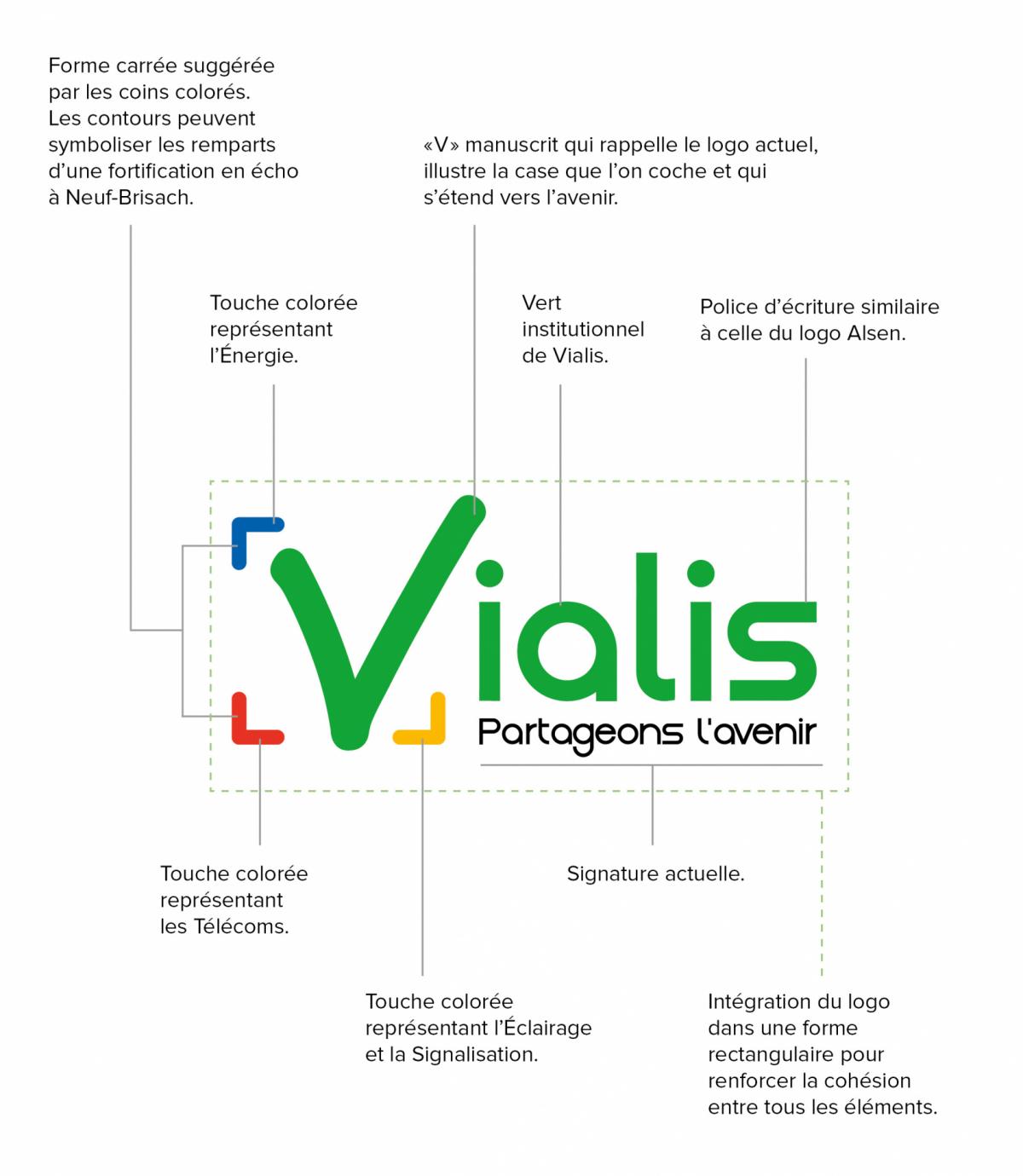 Explication logo Vialis